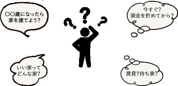 家づくりの疑問